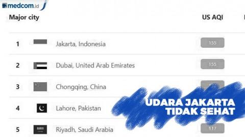 Udara Jakarta Terburuk di Dunia