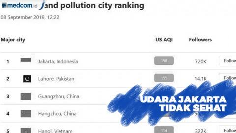 Udara Jakarta 8 September 2019: Tidak Sehat