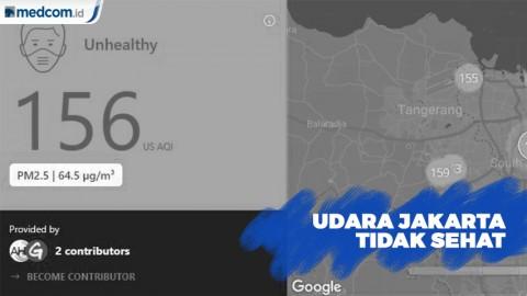 Udara Jakarta 9 September 2019: Tidak Sehat