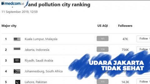 Udara Jakarta 11 September 2019: Tidak Sehat