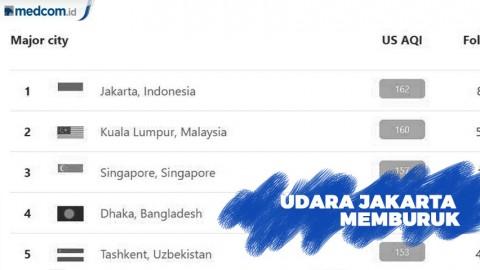 Kualitas Udara Jakarta Terparah di Dunia