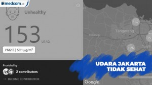 Udara Jakarta 17 September 2019: Tidak Sehat