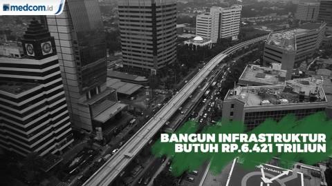 Pembangunan Infrastruktur Butuh Rp.6.421 Triliun