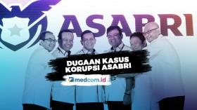 Dugaan Kasus Korupsi ASABRI
