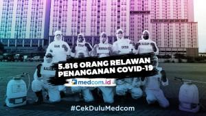 Darurat Korona, Ribuan Orang Daftar Jadi Relawan Penanganan Covid-19