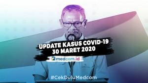 Update Kasus Covid-19 di Indonesia: 1.414 Positif, 122 Meninggal, 75 Sembuh