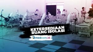 Kasus Meningkat, DKI Jakarta Perbanyak Ruang Isolasi