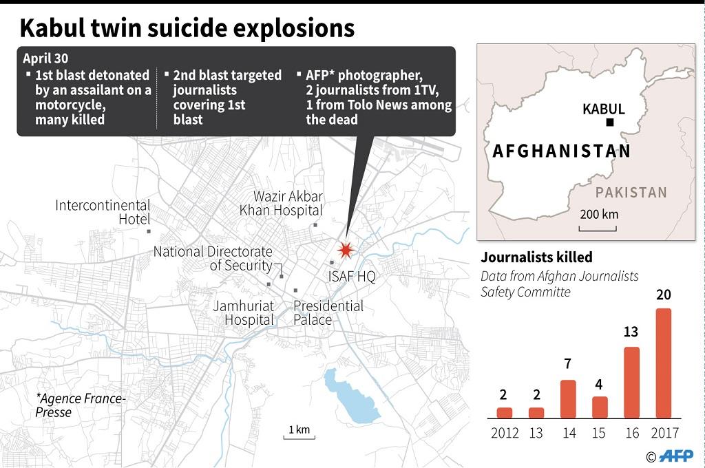 ISIS Klaim Ledakan Ganda di Kabul