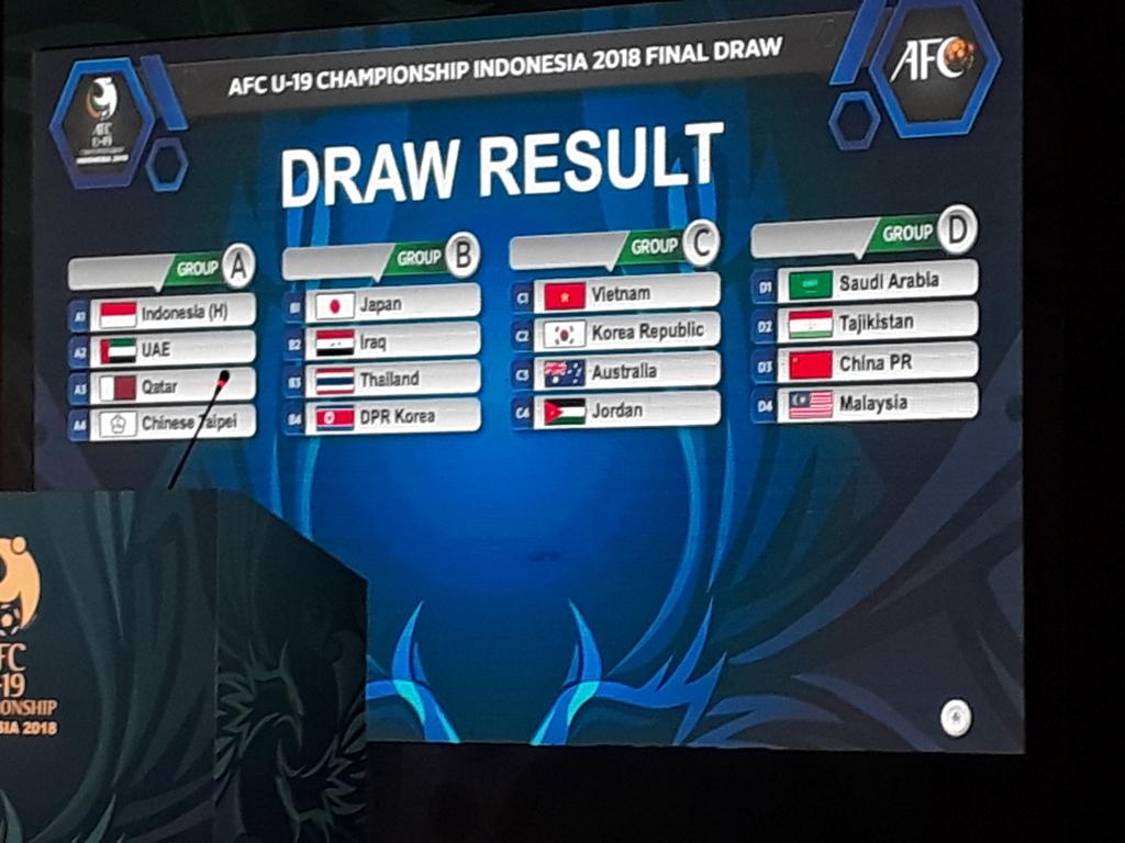 Undian Piala Asia U-19 2018: Indonesia Berada di Grup Berat