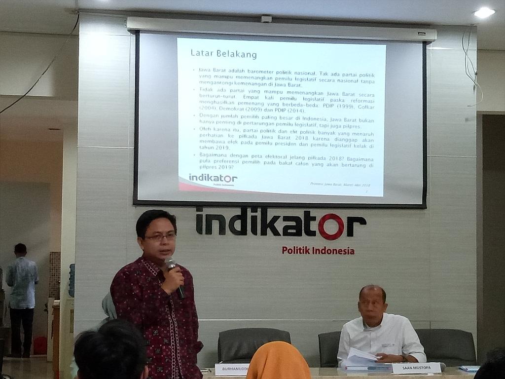 Indikator Politik: Kang Emil-Uu Unggul