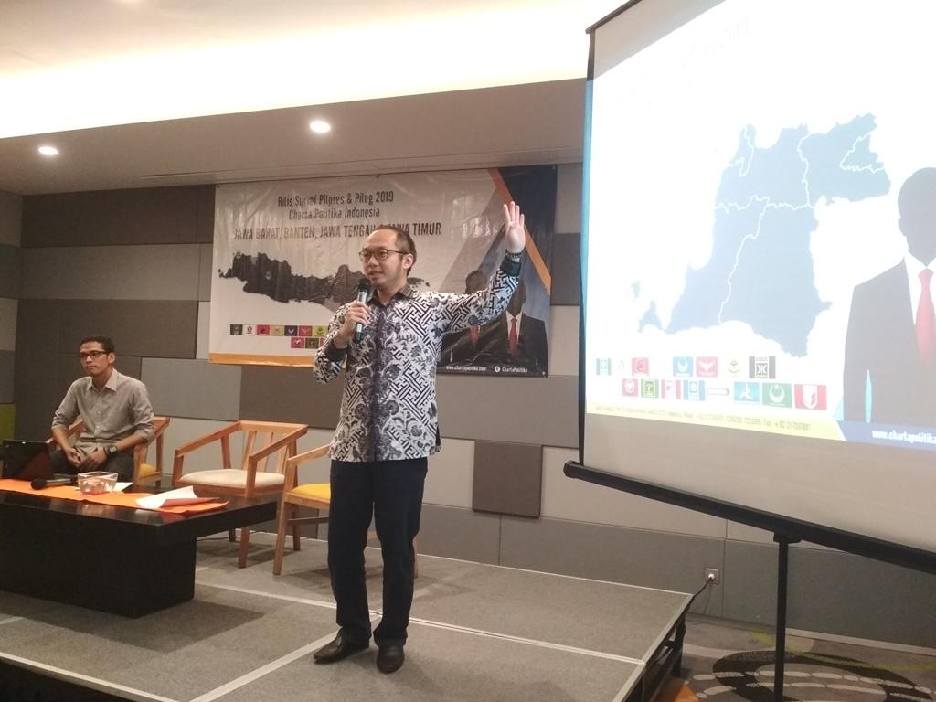 Survei Charta Politica: PDIP Unggul di Jabar dan Jateng
