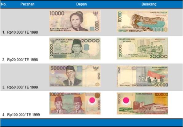 BI Tarik 4 Uang Kertas Emisi 1998 dan 1999 dari Peredaran