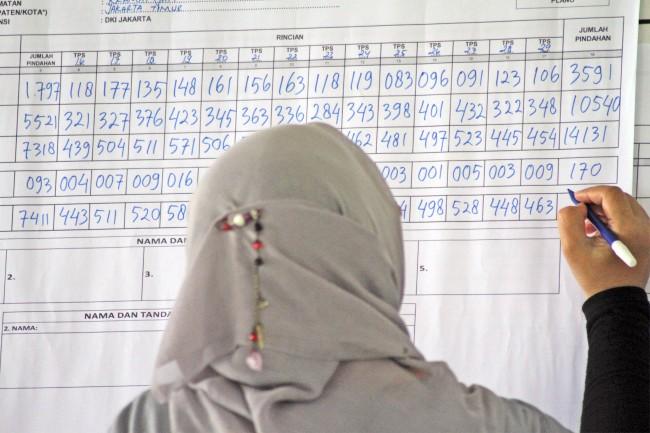 Hasil Pilkada tak Bisa Jadi Acuan Pilpres 2019