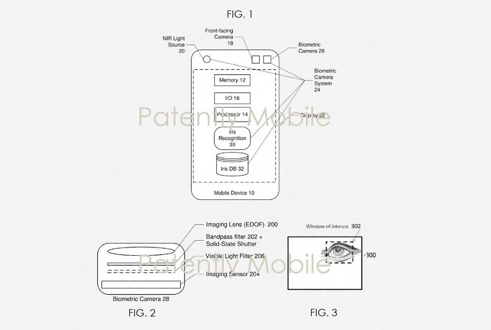 Samsung Patenkan Teknologi Pengenalan Wajah 3D