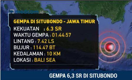 Gempa Situbondo Akibat Patahan Back Arc Thrust