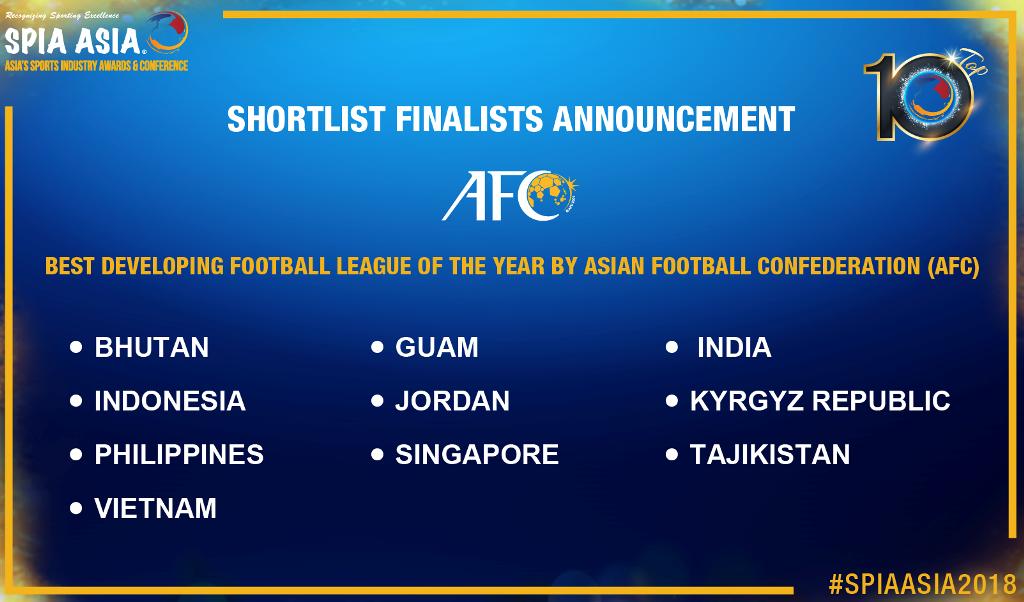 Indonesia Masuk Nominasi Pengembangan Liga Terbaik Asia