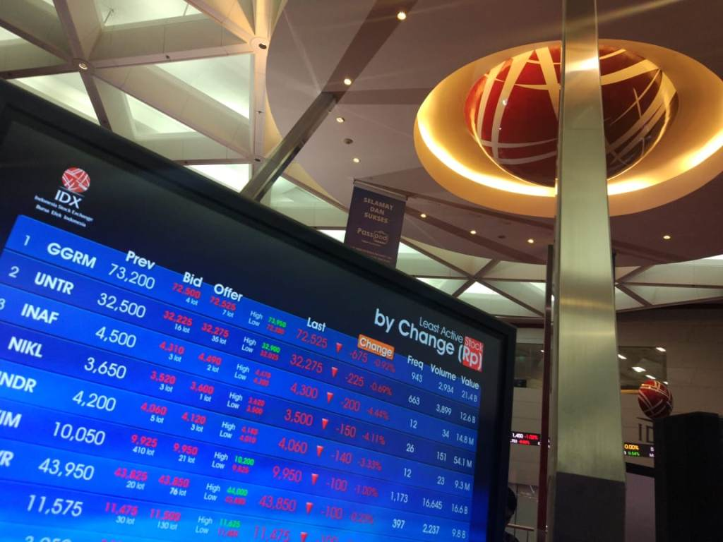 Tekanan Global Bayangi Gerak Pasar Saham Indonesia