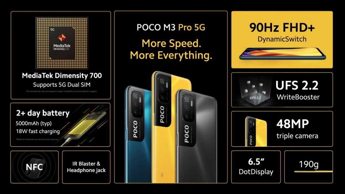 Xiaomi Poco M3 Pro 5G? ini Kelebihannya