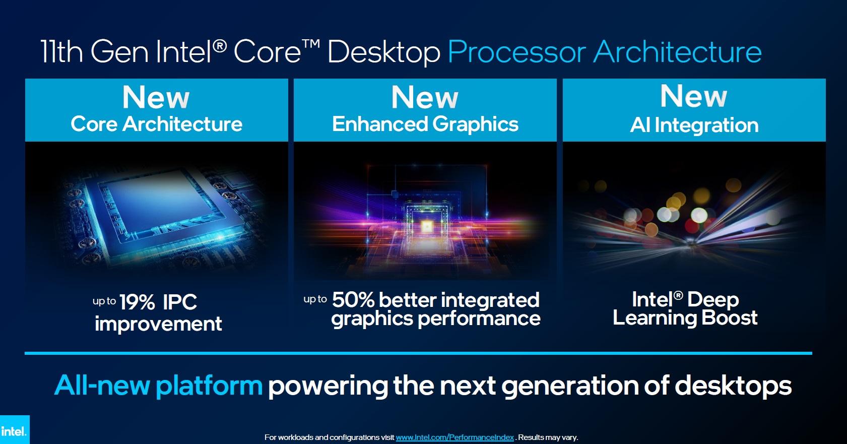 Menjajal Prosesor Intel Generasi ke-11 Core i9-11900K