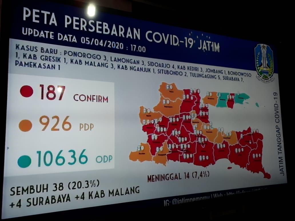 Zona Merah Covid-19 di Jatim Bertambah