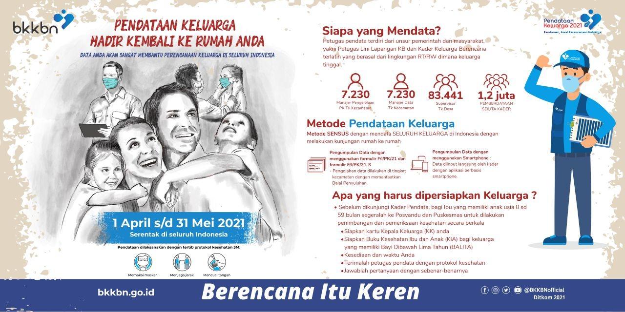 BKKBN: Pendataan Keluarga 2021 Dilakukan April-Mei, Ini Manfaatnya