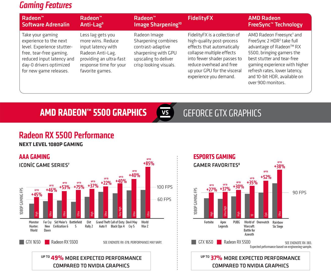 Beredar Bocoran Spesifikasi Kartu Grafis AMD RX5500