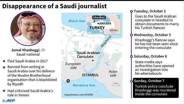 Turki Duga Khashoggi Dibunuh di Konsulat Arab Saudi