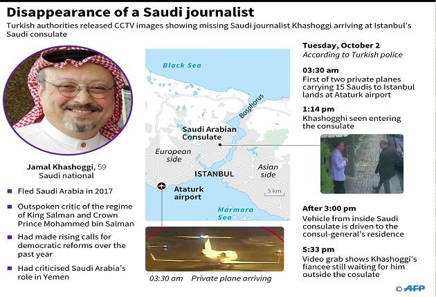 Arab Saudi Dikabarkan Siap Akui Pembunuhan Jurnalis