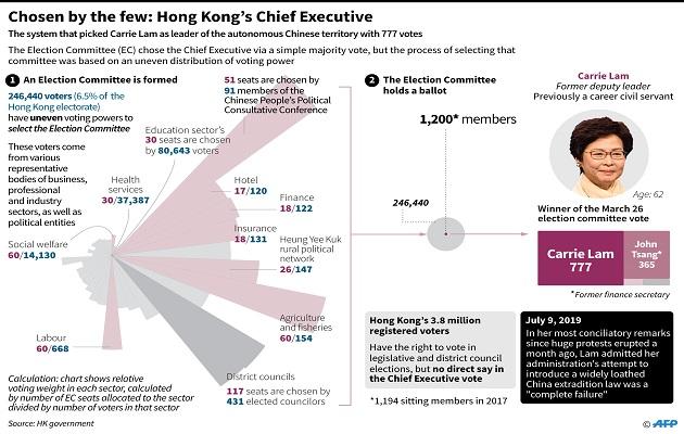 Demonstran Tidak Percaya RUU Ekstradisi Hong Kong 'Mati'