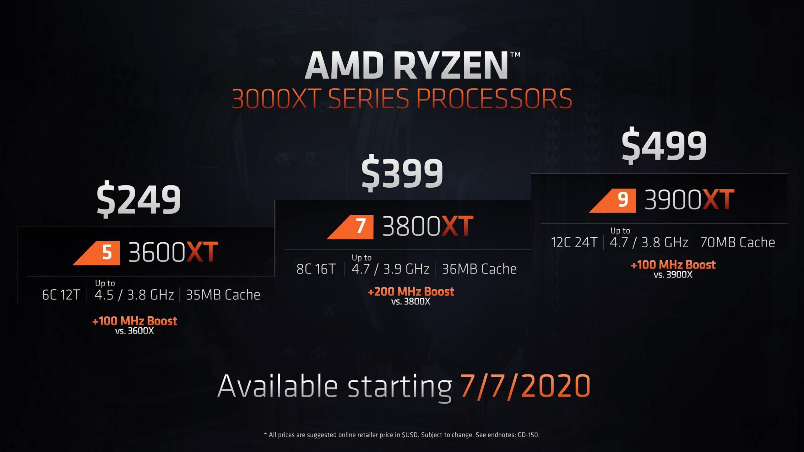 AMD Umumkan Prosesor Ryzen 3000XT Series