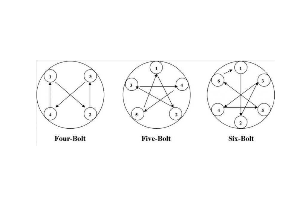 Begini Cara Mengencangkan Baut Roda yang Benar