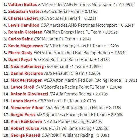 Bottas Dominasi Latihan Bebas Hari Pertama F1GP Spanyol