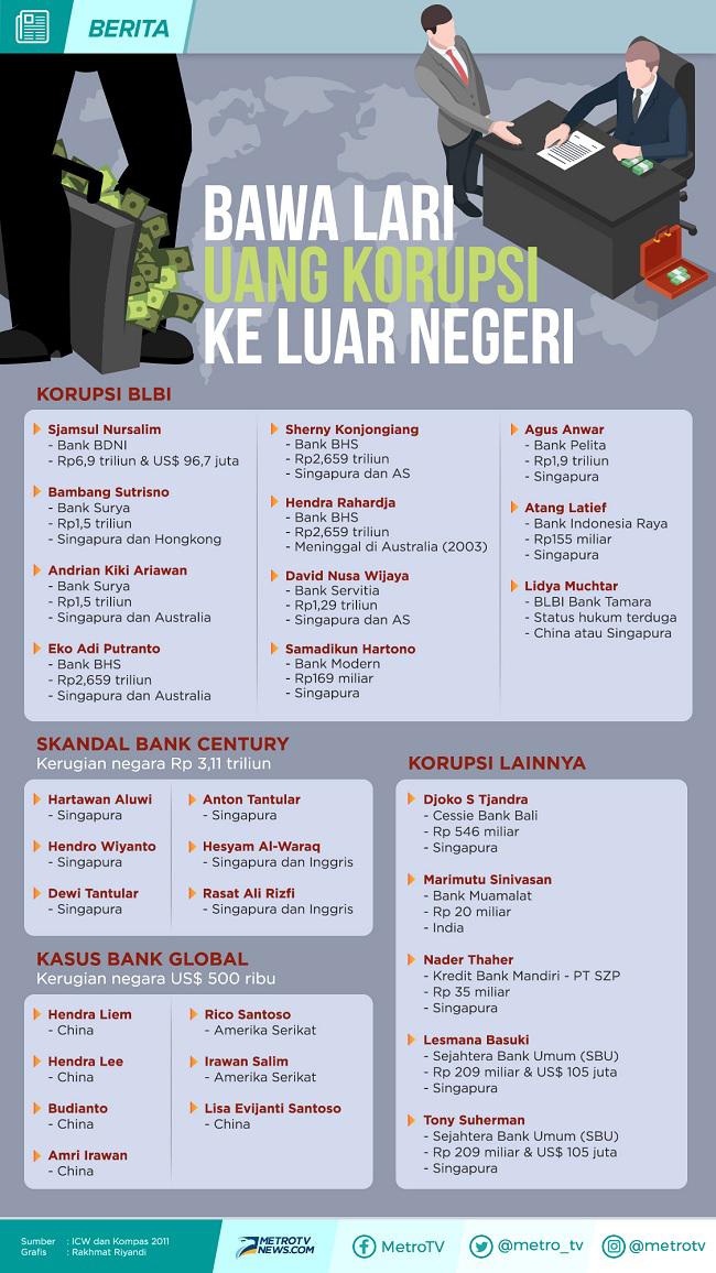 Peluh Jokowi Memulangkan Uang