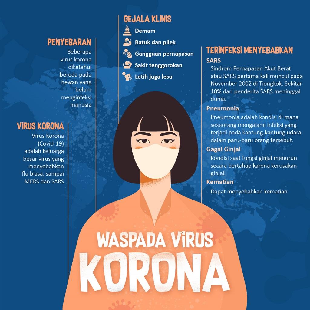 Jakarta Tanggap Darurat Bencana Korona