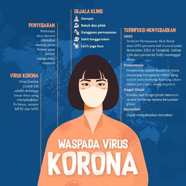Kronologi Ibu dan Anak Tertular Virus Korona