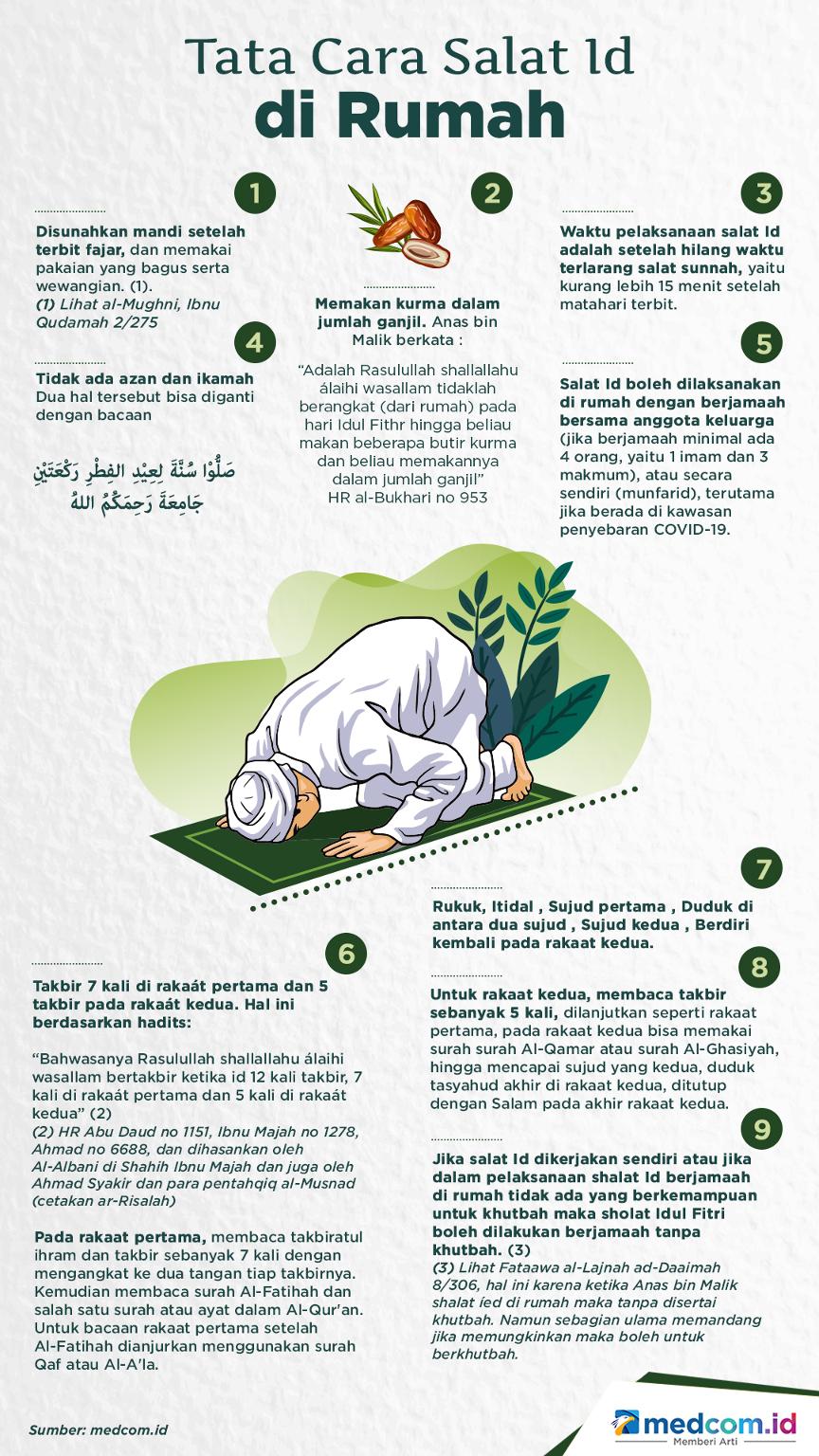 DMI Belum Terima Laporan Masjid di Jakarta Gelar Salat Id