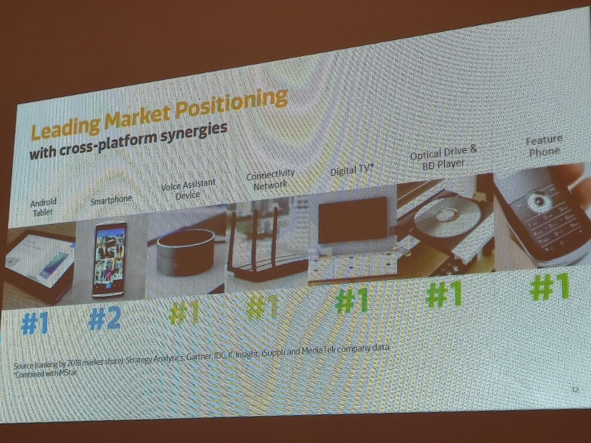 MediaTek: Kami tak Cuma Ada di Smartphone