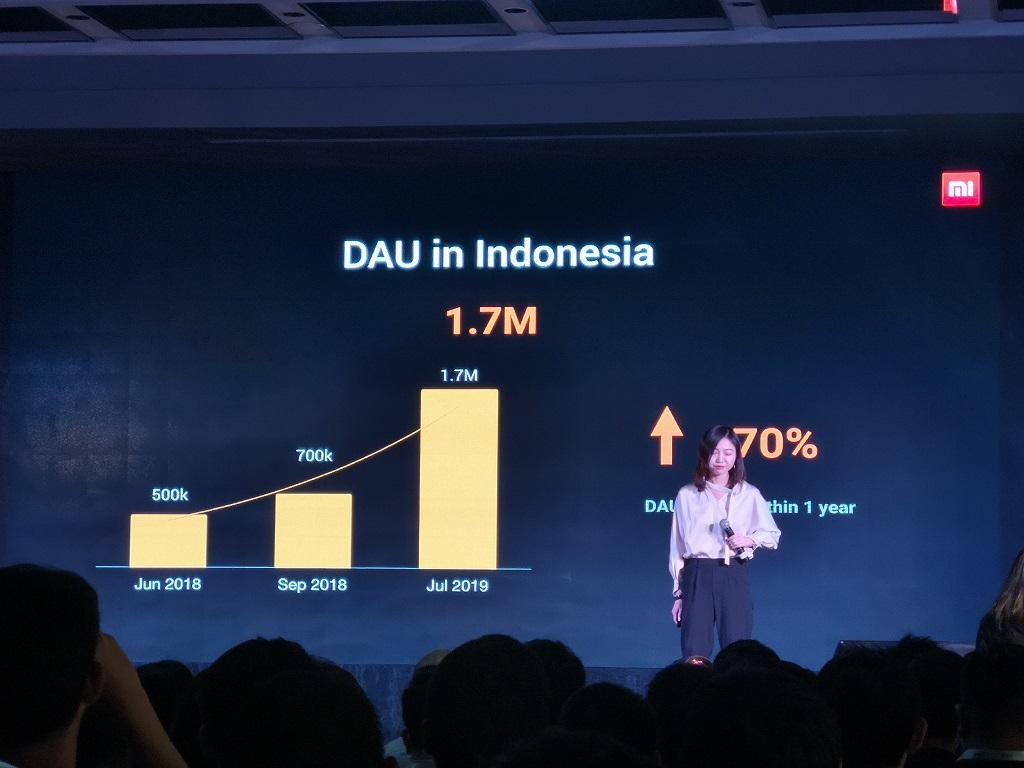 Sudah Ada 1,7 Juta Pengguna Toko Aplikasi Xiaomi di Indonesia