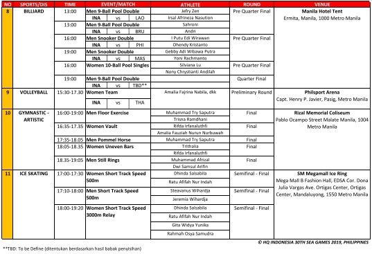 Jadwal Lengkap SEA Games Kontingen Indonesia Hari Ini