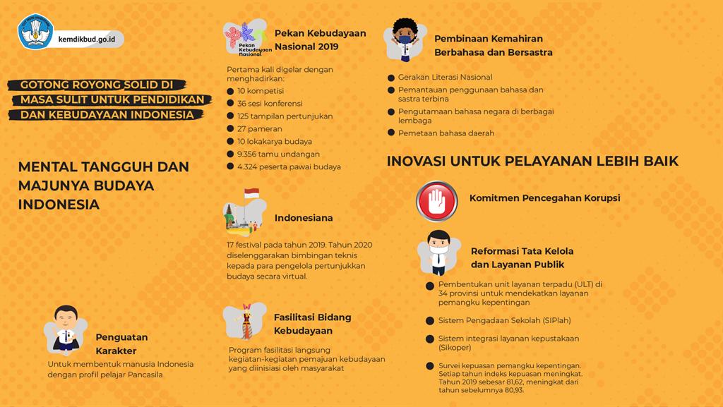 Bangkit Pulihkan Negeri untuk Indonesia Maju