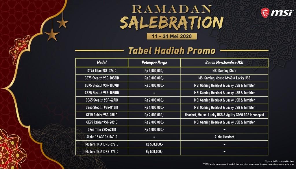 Wow! MSI Beri Diskon hingga Rp11 Juta Selama Ramadan