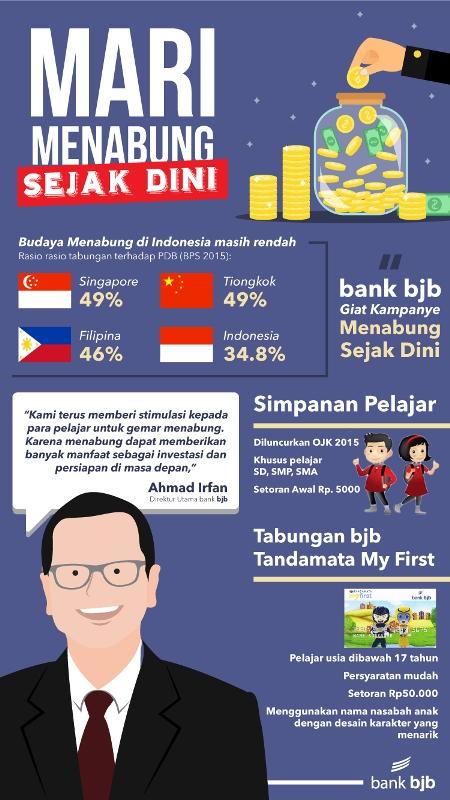 bank bjb Gencar Kampanye Budaya Menabung Sejak Dini