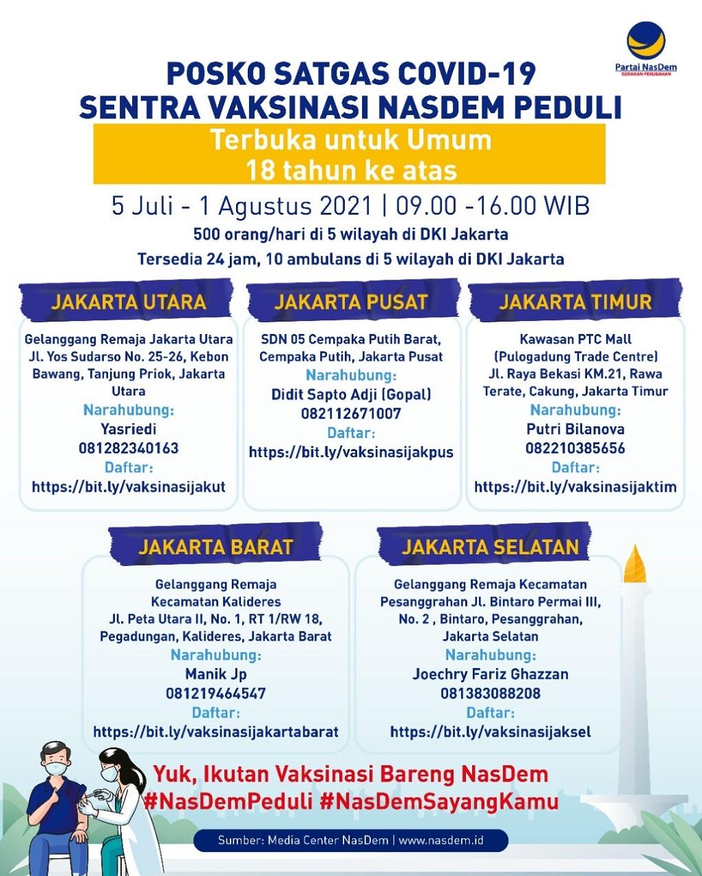 NasDem Targetkan Vaksinasi 1 Juta Penduduk Pulau Jawa