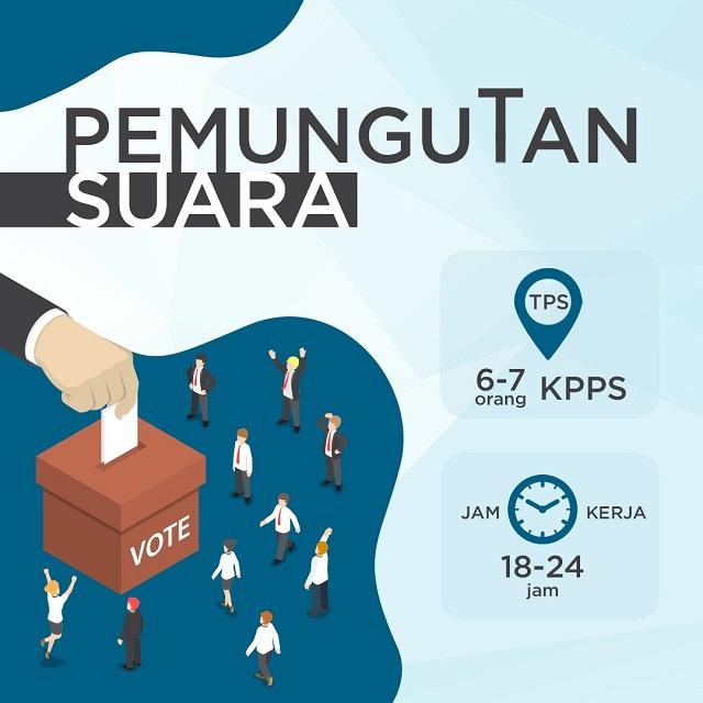 Kisah Pilu dalam Pemilu