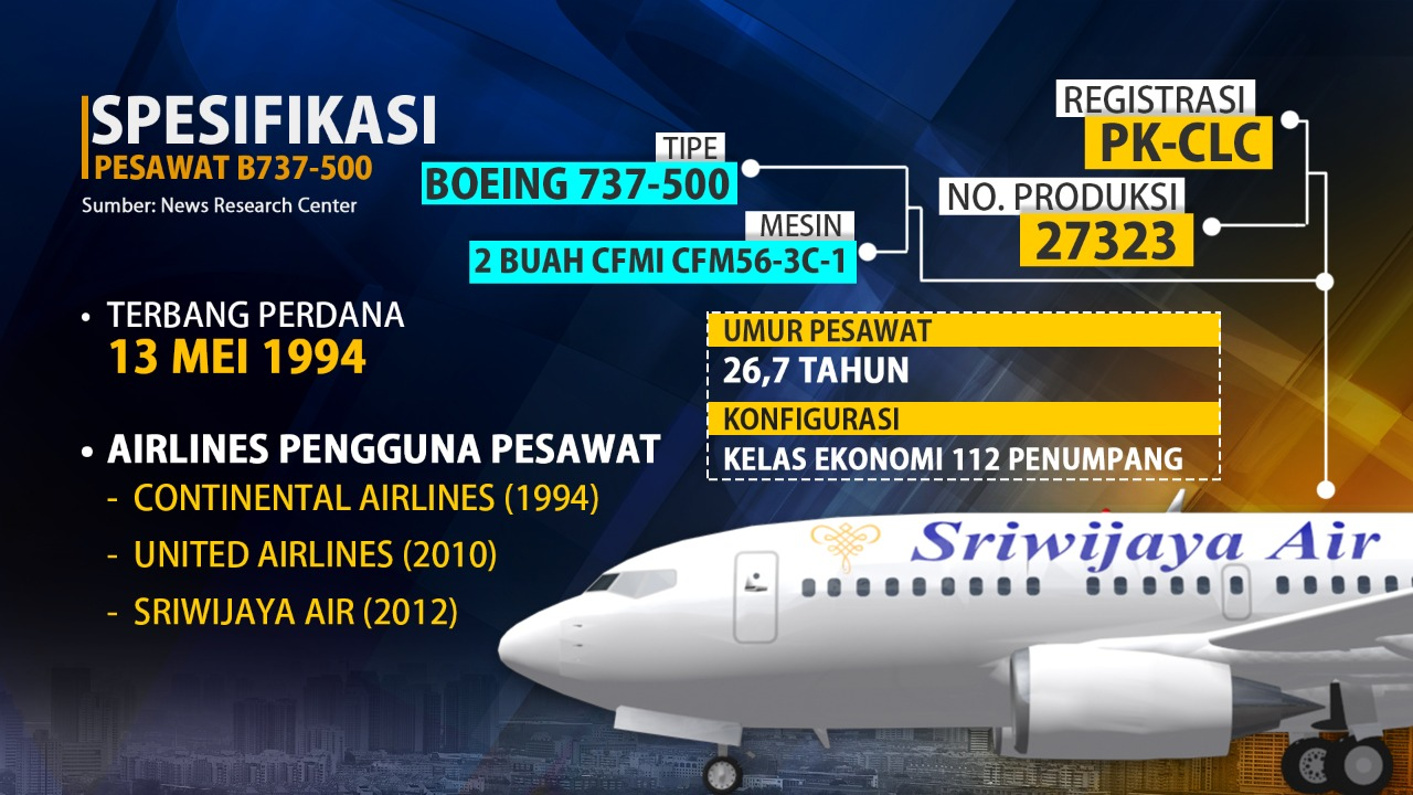 GPWS dan Radio Altimeter Milik Sriwijaya Air SJ-182 Diidentifikasi