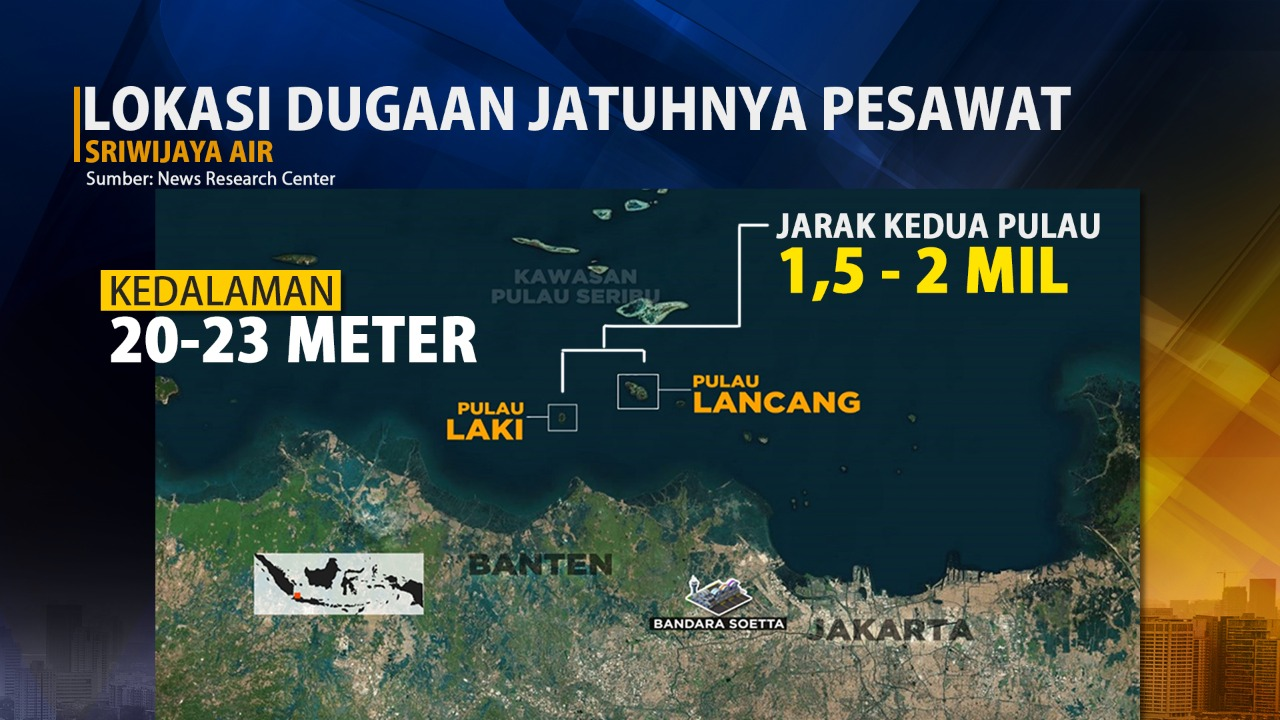 Karakteristik Lokasi Pesawat Sriwijaya Air Jatuh Mirip Kasus Lion Air