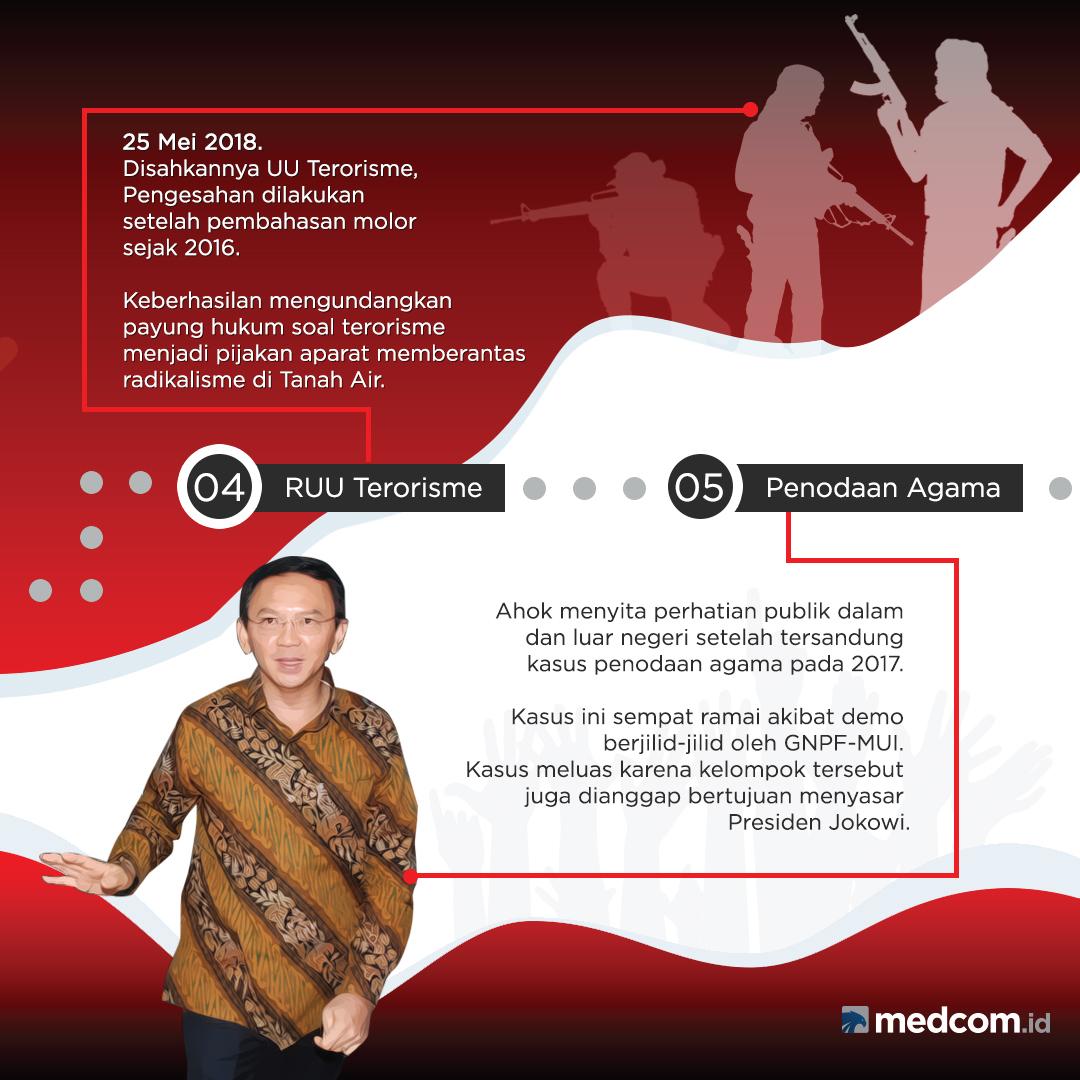 Jokowi Sanggah Penegakan Hukum Pincang karena Dipimpin Politikus