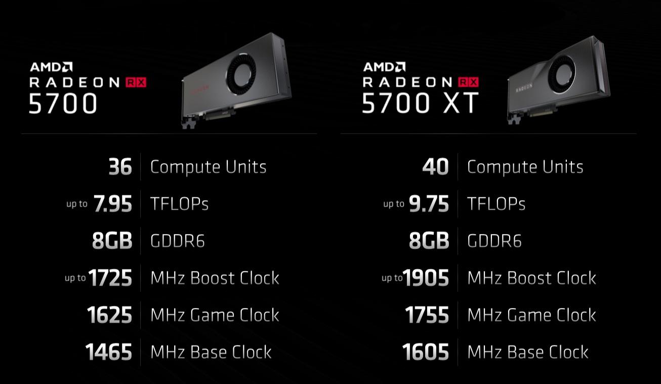 AMD Radeon RX 5700, Ancaman Nyata RTX 2060