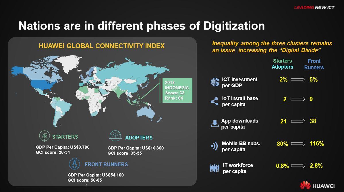 Skenario Penggunaan 5G Menurut Huawei