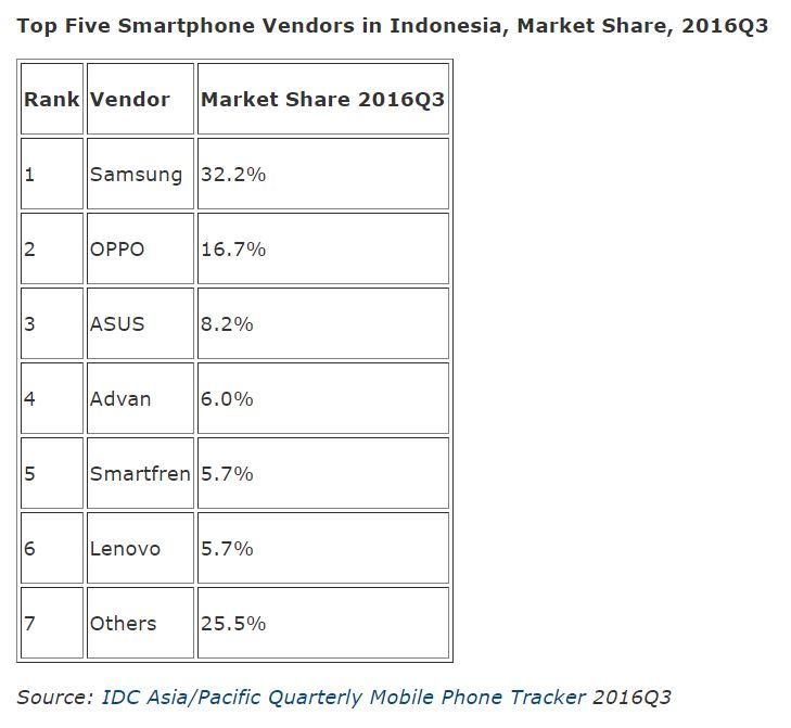 Untuk Indonesia Xiaomi Ogah Promosi Produk Pakai Artis
